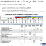 Colorado's Exchange: Final Health Insurance Rates Released